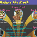 Pho bo recipe by lovingpho infographic featured