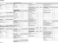 Customized Restaurant Closing Checklist