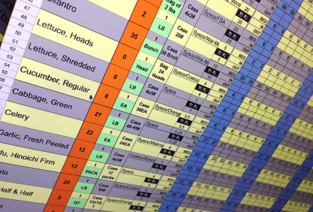 Pho restaurant inventory system