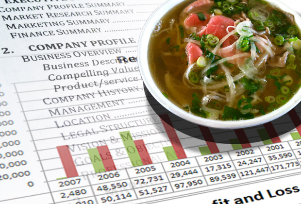 Pho restaurant business plan