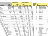 Food Cost Analysis Worksheet