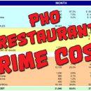 Pho restaurant Crime Cost