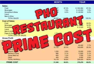 Pho restaurant Prime Cost